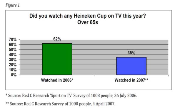 tv shows research papers If you start your research with an answer, you might miss something important or your paper might be too one-sided starting with a question allows research question: how has the rise of streaming television changed the nature of advertising during television shows topic: the environmental impact of.